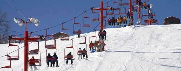 Top Ski Resorts